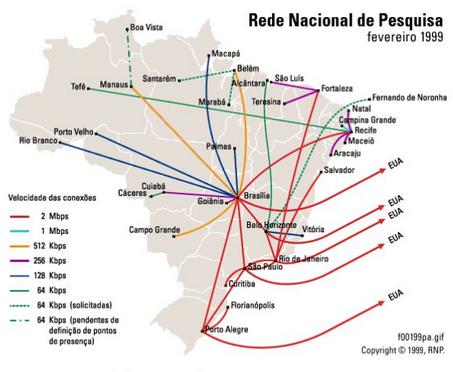 Backbone da RNP em Santa Catarina no ano 1999 (Arquivo Histórico)